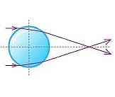 「エンジニアリングプラスチック球(アクリル球)」の特長画像_02
