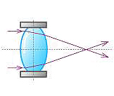 「エンジニアリングプラスチック球(アクリル球)」の特長画像_03