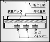 「ロハス・フィルター油濾過器」の特長画像_03