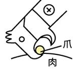 「ペット用つめ切りZan ピコックタイプ」の特長画像_03